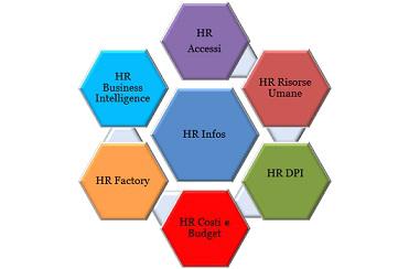 HR Infos Suite