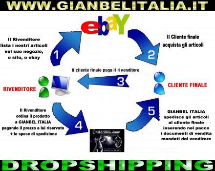 GIANBEL ITALIA